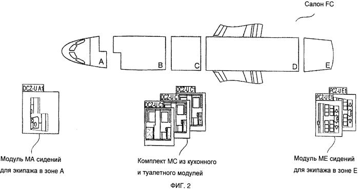 Способ конфигурирования и/или оснащения салона транспортного средства, в частности летательного аппарата