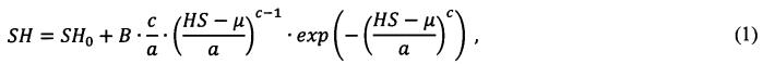 Способ прогнозирования ав-блокады i, ii и iii степени