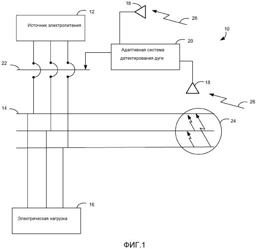 Адаптивное детектирование света для систем ослабления дуги