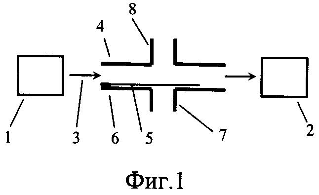 Струйно-оптический преобразователь