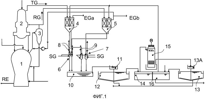 Способ получения чугуна или жидких стальных полупродуктов