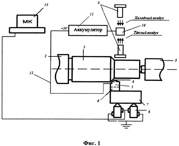 Энергосберегающее устройство охлаждения режущего инструмента