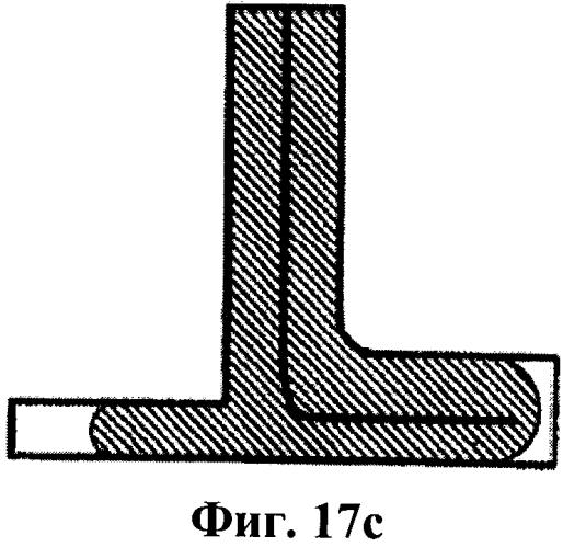 Усовершенствования в двухкомпонентном литье под давлением