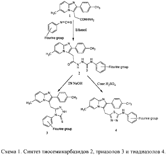 Трис-(пентафторфенил)-4-пиридилэтилгерман и способ его получения