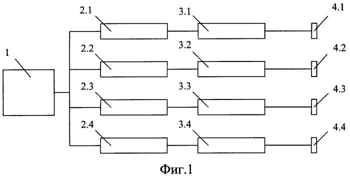 Способ предпосевной обработки посевного материала и устройство для его осуществления