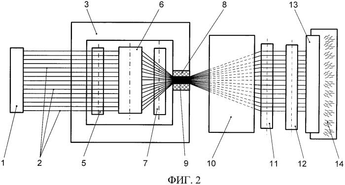 Способ изготовления гранул армированного полимерного пресс-материала и установка для его осуществления