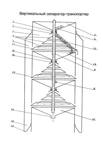 Вертикальный сепаратор-транспортер