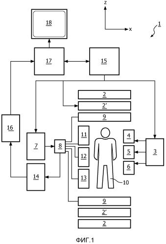 Формирование магнитно-резонансного изображения с использованием многоточечного способа диксона