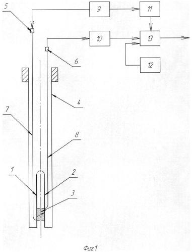 Ультразвуковой волноводный сигнализатор уровня жидкости