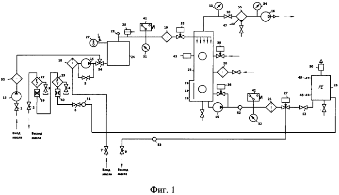 Комплекс сверхглубокой осушки и очистки диэлектрических жидкостей