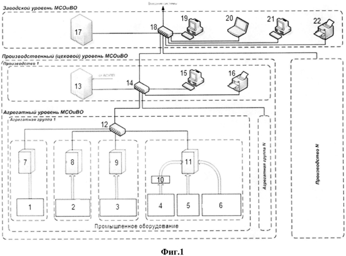 Система мониторинга состояния основного и вспомогательного оборудования