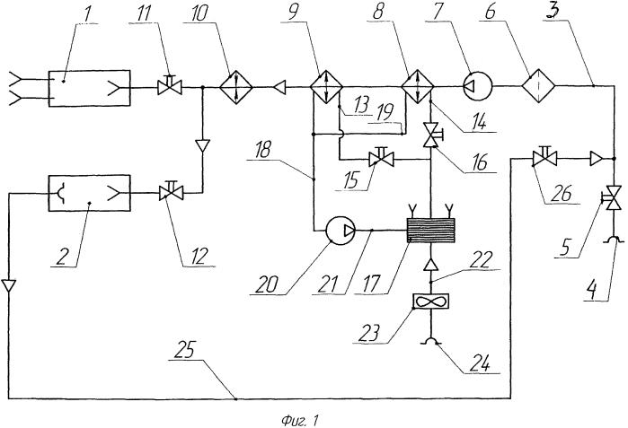 Воздушная система термостатирования объектов, размещенных в окружающей среде