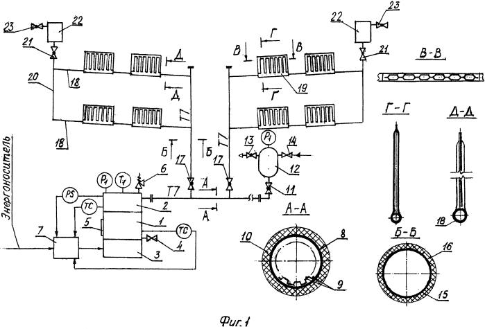 Вакуум-паровая система отопления