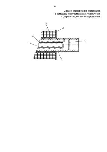 Способ стерилизации материалов с помощью электромагнитного излучения и устройство для его осуществления