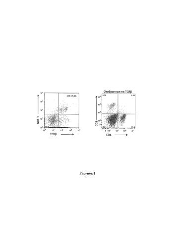 Способ (варианты) и набор для диагностики инфекции мочевыводящих путей, способ лечения и определения предрасположенности к инфекции мочевыводящих путей