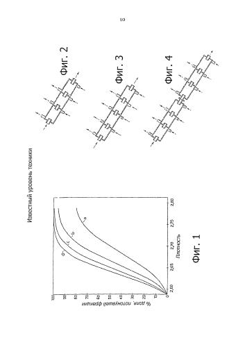 Способ и устройство для сепарации частиц