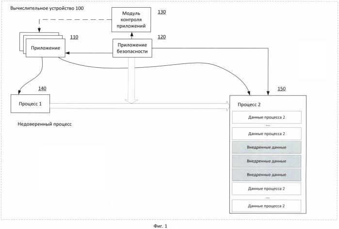 Способ формирования антивирусной записи при обнаружении вредоносного кода в оперативной памяти