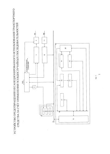 Устройство предотвращения несанкционированного использования транспортного средства за счет применения псевдослучайных последовательностей