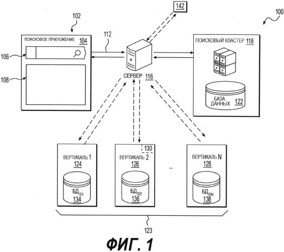 Система и способ завершения пользовательского запроса и предоставления ответа на запрос