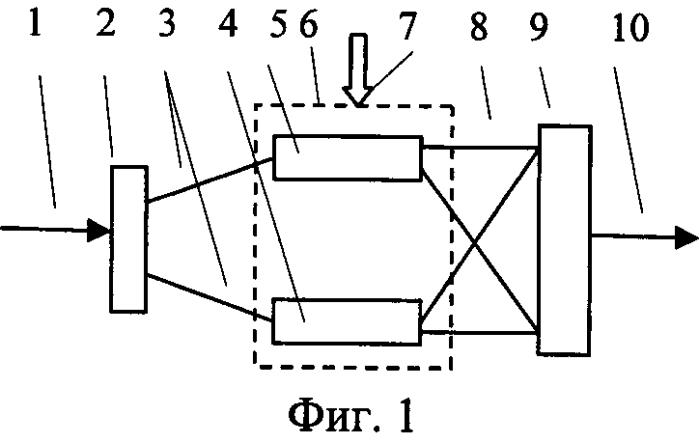 Способ и устройство выполнения распределенных вычислений в оптическом канале