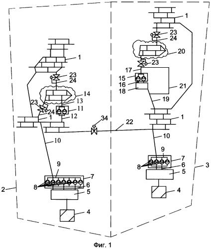 Зонированная система водоснабжения мегаполиса
