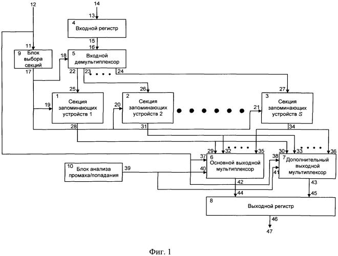 Способ заполнения кэш-памяти команд и выдачи команд на выполнение и устройство заполнения кэш-памяти команд и выдачи команд на выполнение