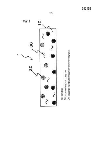 Противовирусное полимерное составляющее