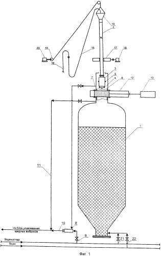 Установка для гидравлического удаления нефтяного кокса из реакторов замедленного коксования