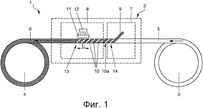 Способ изготовления непрерывной композитной трубы, устройство для изготовления непрерывной композитной трубы