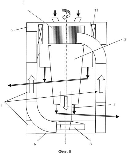 Сепаратор гранулированных материалов