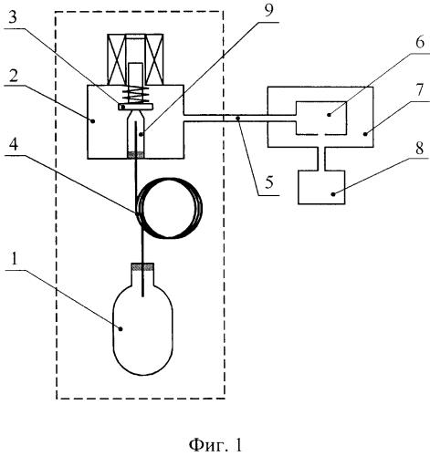 Формирователь потока газообразных веществ для масс-спектрометра