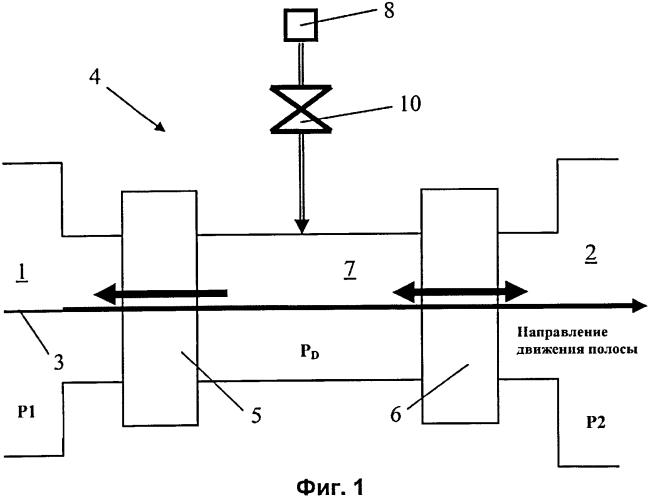 Способ управления атмосферой защитного газа в камере с защитным газом для обработки металлической полосы