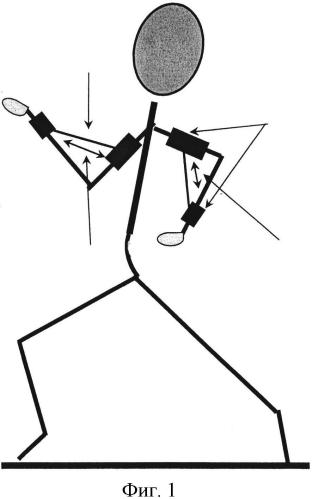 Тренажерное устройство для формирования техники и повышения частоты движения рук при беге