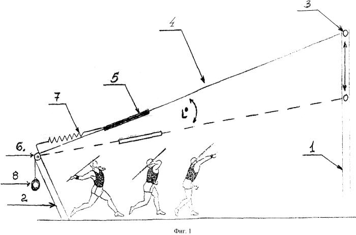 Тренажер для обучения технике метания копья