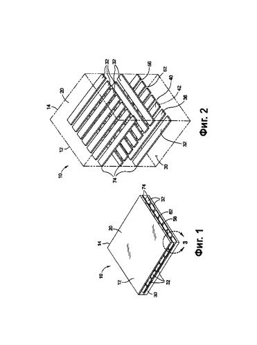 Контолируемая адгезия волокна к матрице в полимер-волоконных композитах