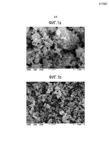 Порошок минерального материала с хорошей диспергируемостью и применение указанного порошка минерального материала