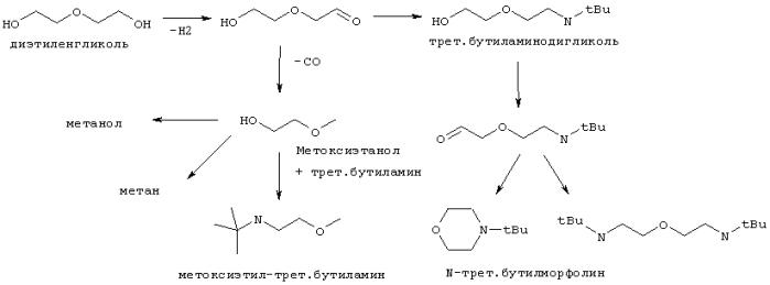 Способ получения 2-(2-трет.бутиламино-этокси)-этанола (трет.бутиламинодигликоля, tbadg)