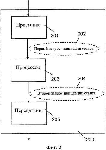 Сервер приложений для управления связью с группой пользовательских объектов