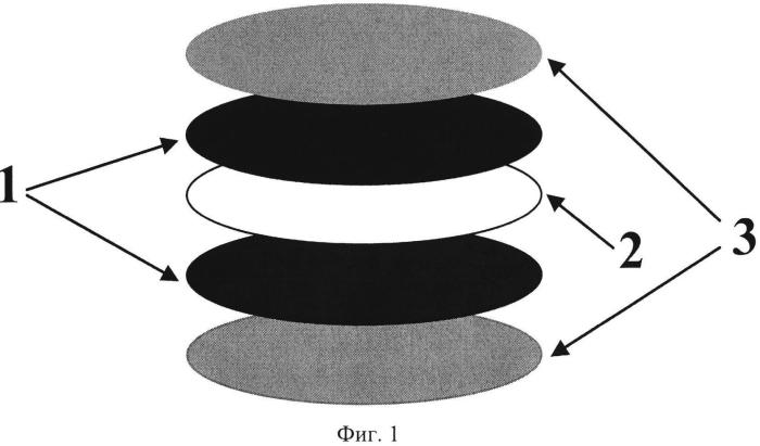 Суперконденсатор с неорганическим твёрдым электролитом и углеродными электродами