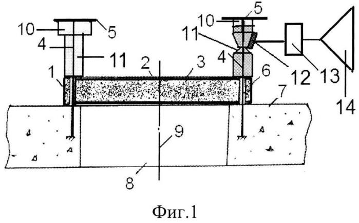 Противовзрывная панель кочетова для взрывоопасных объектов