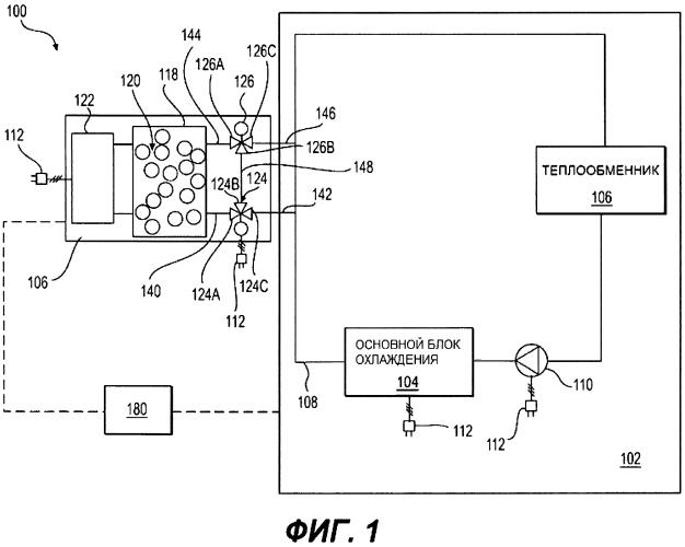 Система охлаждения, способ эксплуатации такой системы и резервное устройство охлаждения