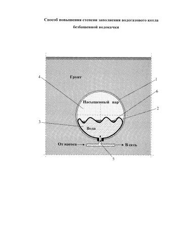 Способ повышения степени заполнения водогазового котла безбашенной водокачки
