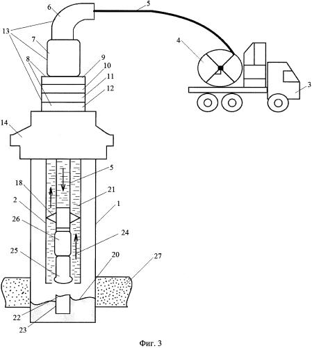 Способ извлечения оборванной и прихваченной колонны гибких труб из скважины