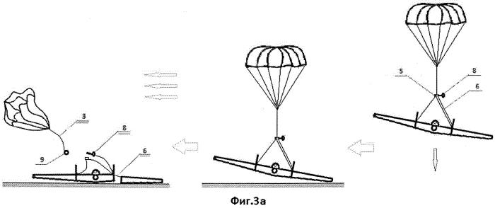 Способ парашютной посадки беспилотного самолета и парашютная система посадки беспилотного самолета