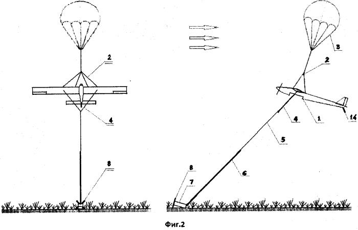Способ парашютной посадки беспилотного летательного аппарата и беспилотный летательный аппарат с электродвижителем и парашютной системой посадки