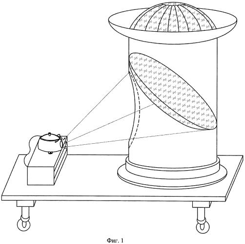 Автономная солнечная варочная печь