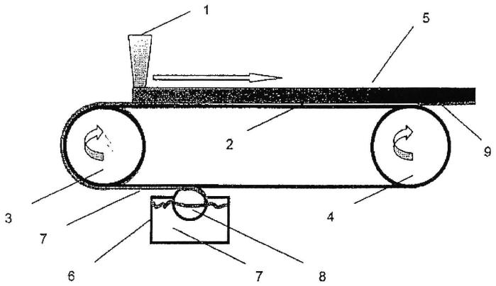 Способ и устройство для изготовления литой ленты из стали