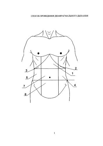 Способ проведения диафрагмального дыхания