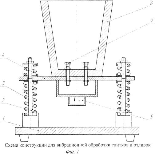 Устройство для вибрационной обработки затвердевающего слитка