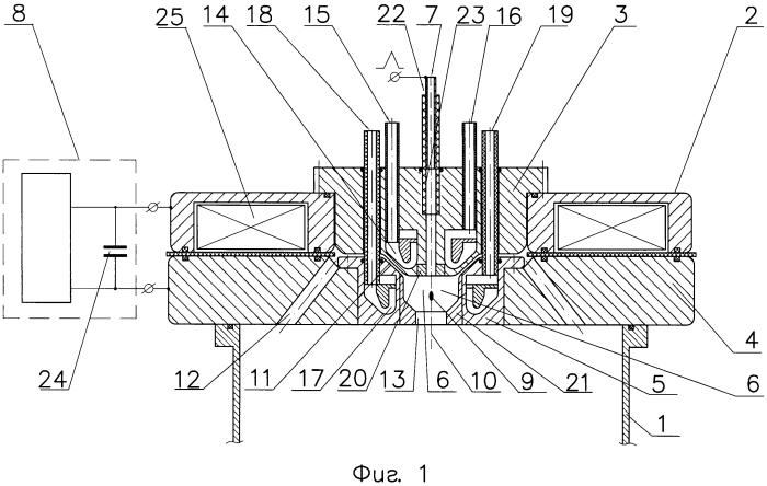 Устройство и способ для получения высокотемпературной плазмы и эуф излучения